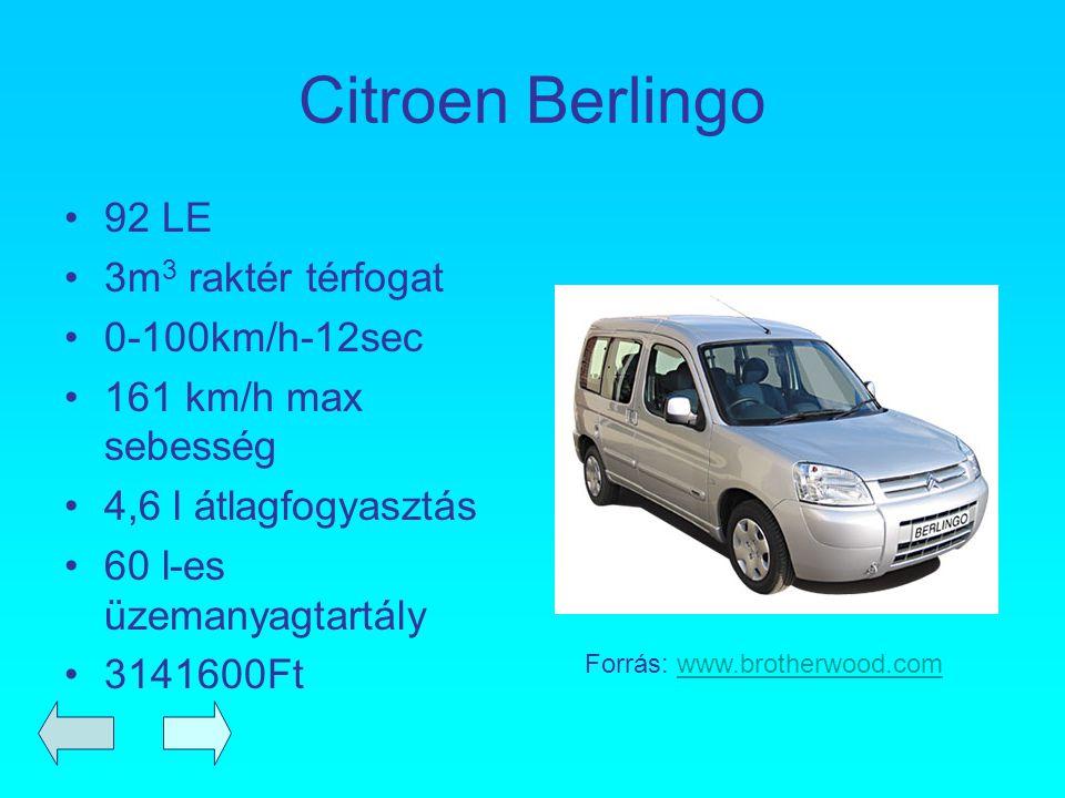 Citroen Berlingo 92 LE 3m 3 raktér térfogat 0-100km/h-12sec 161 km/h max sebesség 4,6 l átlagfogyasztás 60 l-es üzemanyagtartály 3141600Ft Forrás: www