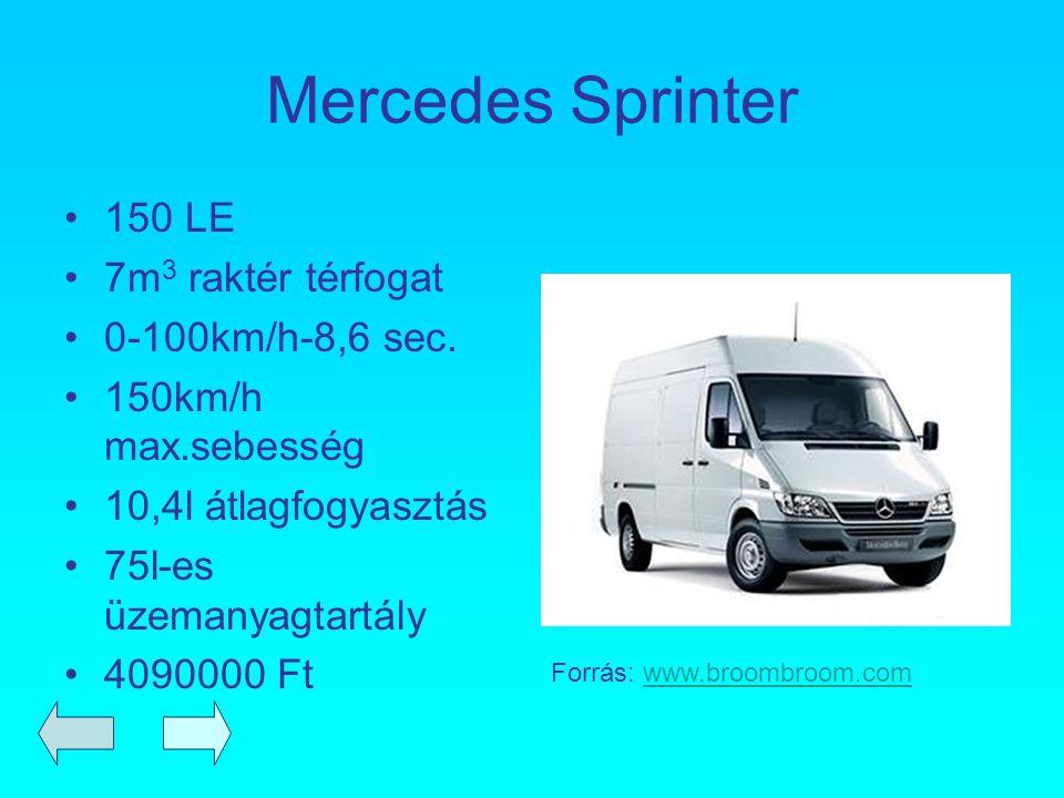 Mercedes Sprinter 150 LE 7m 3 raktér térfogat 0-100km/h-8,6 sec. 150km/h max.sebesség 10,4l átlagfogyasztás 75l-es üzemanyagtartály 4090000 Ft Forrás: