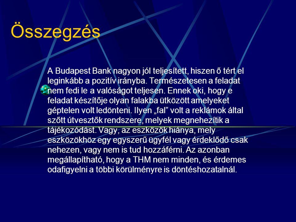 Összegzés A Budapest Bank nagyon jól teljesített, hiszen ő tért el leginkább a pozitív irányba.