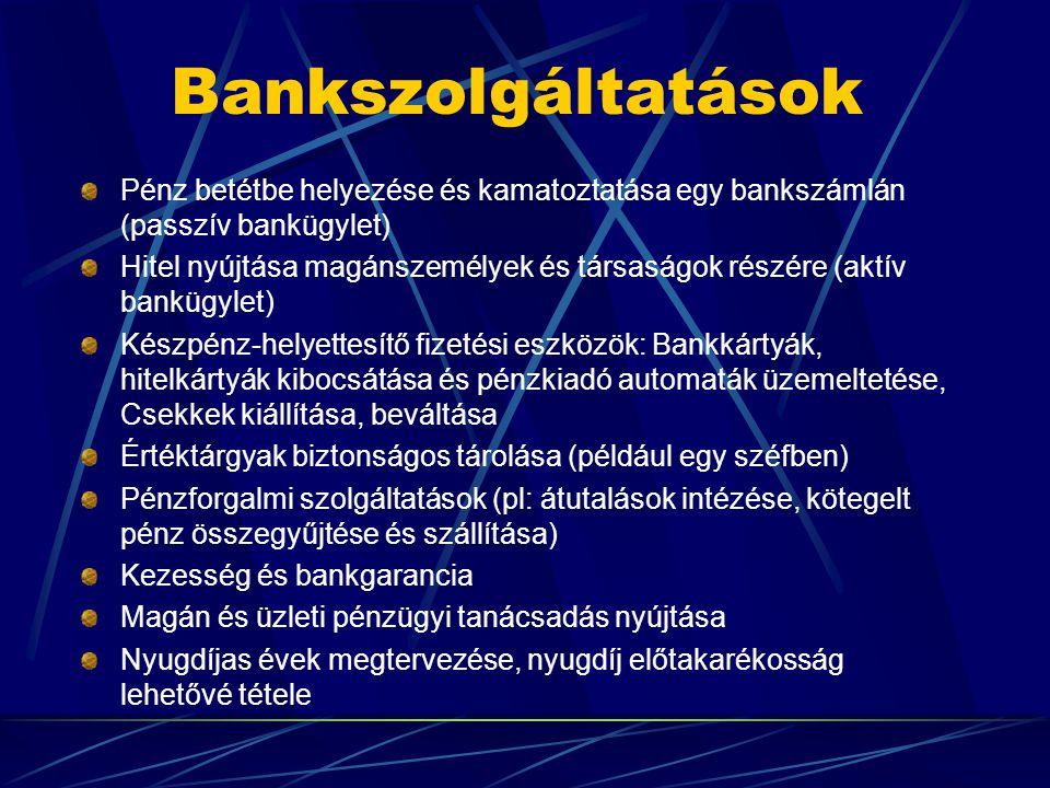 Bankszolgáltatások Pénz betétbe helyezése és kamatoztatása egy bankszámlán (passzív bankügylet) Hitel nyújtása magánszemélyek és társaságok részére (aktív bankügylet) Készpénz-helyettesítő fizetési eszközök: Bankkártyák, hitelkártyák kibocsátása és pénzkiadó automaták üzemeltetése, Csekkek kiállítása, beváltása Értéktárgyak biztonságos tárolása (például egy széfben) Pénzforgalmi szolgáltatások (pl: átutalások intézése, kötegelt pénz összegyűjtése és szállítása) Kezesség és bankgarancia Magán és üzleti pénzügyi tanácsadás nyújtása Nyugdíjas évek megtervezése, nyugdíj előtakarékosság lehetővé tétele