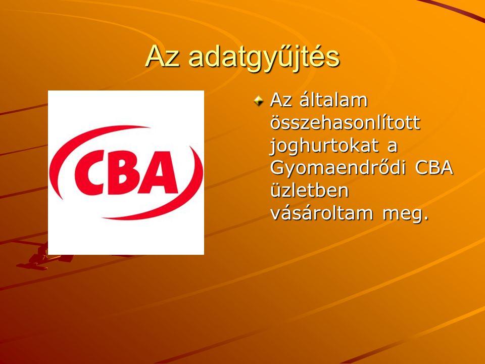Az adatgyűjtés Az általam összehasonlított joghurtokat a Gyomaendrődi CBA üzletben vásároltam meg.