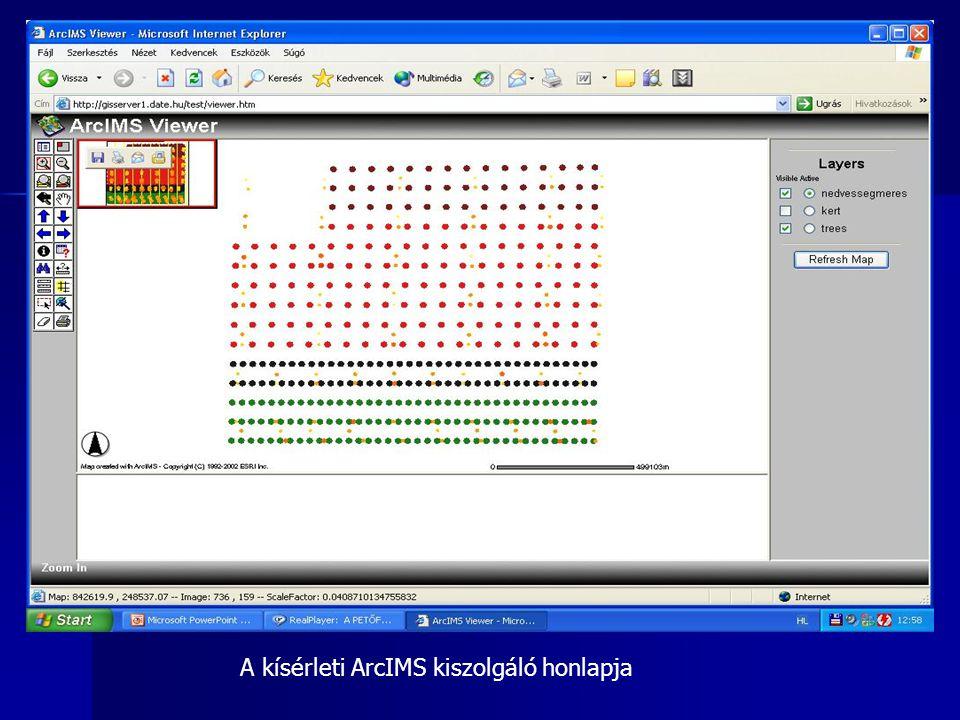 A kísérleti ArcIMS kiszolgáló honlapja