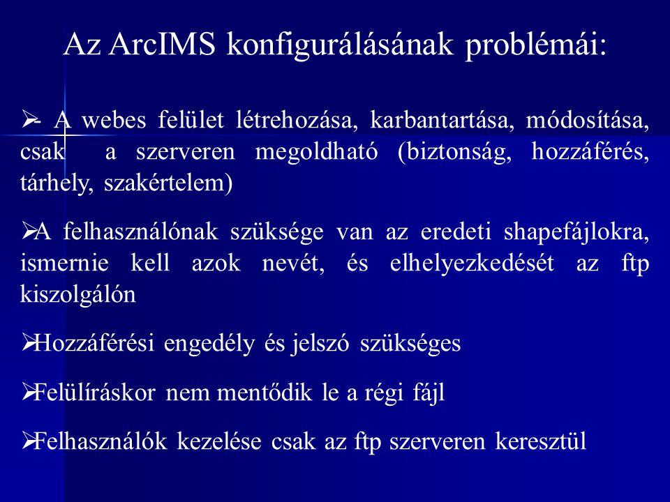 Az ArcIMS konfigurálásának problémái:  - A webes felület létrehozása, karbantartása, módosítása, csak a szerveren megoldható (biztonság, hozzáférés, tárhely, szakértelem)  A felhasználónak szüksége van az eredeti shapefájlokra, ismernie kell azok nevét, és elhelyezkedését az ftp kiszolgálón  Hozzáférési engedély és jelszó szükséges  Felülíráskor nem mentődik le a régi fájl  Felhasználók kezelése csak az ftp szerveren keresztül