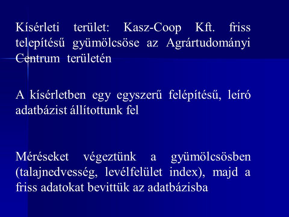 Kísérleti terület: Kasz-Coop Kft.