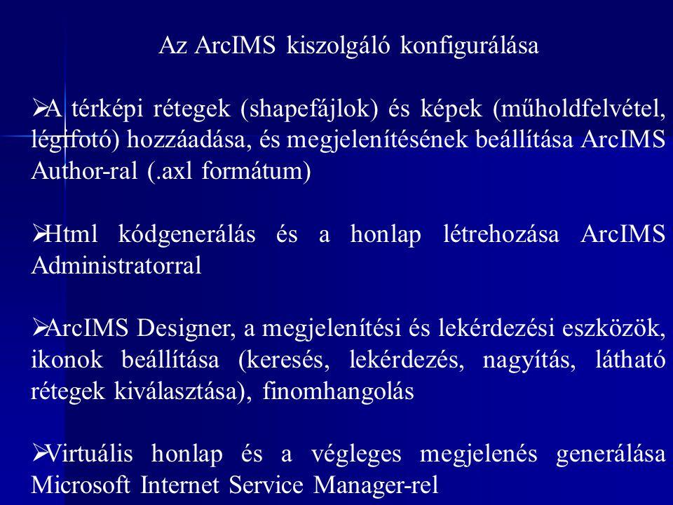 Az ArcIMS kiszolgáló konfigurálása  A térképi rétegek (shapefájlok) és képek (műholdfelvétel, légifotó) hozzáadása, és megjelenítésének beállítása ArcIMS Author-ral (.axl formátum)  Html kódgenerálás és a honlap létrehozása ArcIMS Administratorral  ArcIMS Designer, a megjelenítési és lekérdezési eszközök, ikonok beállítása (keresés, lekérdezés, nagyítás, látható rétegek kiválasztása), finomhangolás  Virtuális honlap és a végleges megjelenés generálása Microsoft Internet Service Manager-rel