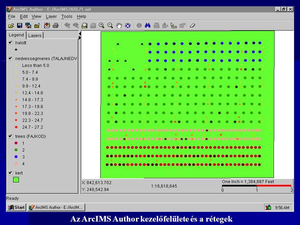 Az ArcIMS Author kezelőfelülete és a rétegek
