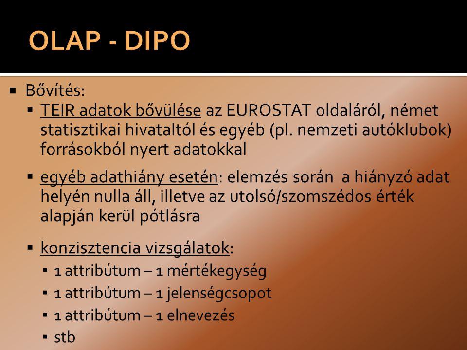  Bővítés:  TEIR adatok bővülése az EUROSTAT oldaláról, német statisztikai hivataltól és egyéb (pl.