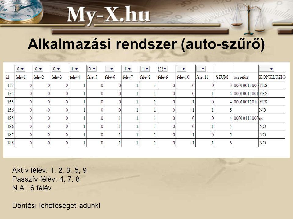 Alkalmazási rendszer (auto-szűrő) Aktív félév: 1, 2, 3, 5, 9 Passzív félév: 4, 7.