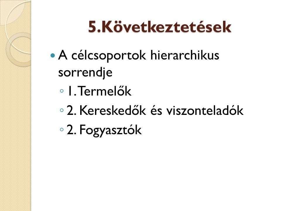5.Következtetések A célcsoportok hierarchikus sorrendje ◦ 1. Termelők ◦ 2. Kereskedők és viszonteladók ◦ 2. Fogyasztók