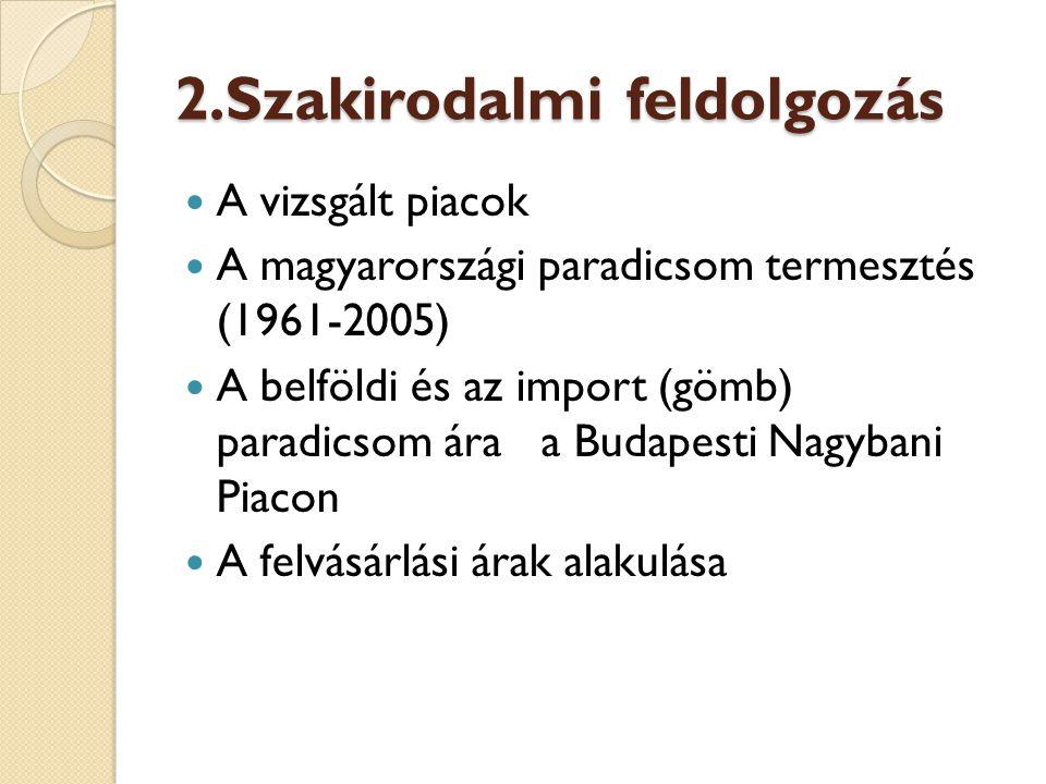 2.Szakirodalmi feldolgozás A vizsgált piacok A magyarországi paradicsom termesztés (1961-2005) A belföldi és az import (gömb) paradicsom ára a Budapes