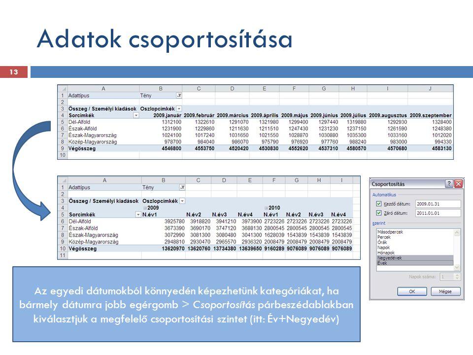 Adatok csoportosítása Az egyedi dátumokból könnyedén képezhetünk kategóriákat, ha bármely dátumra jobb egérgomb > Csoportosítás párbeszédablakban kivá
