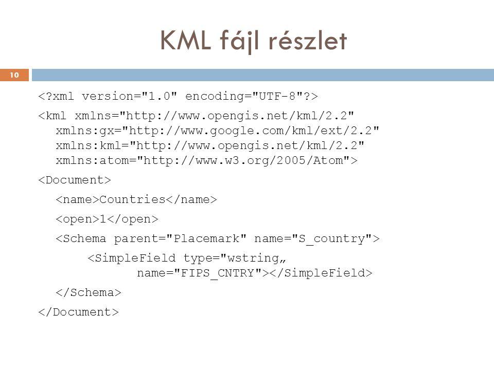 KML fájl részlet Countries 1 10