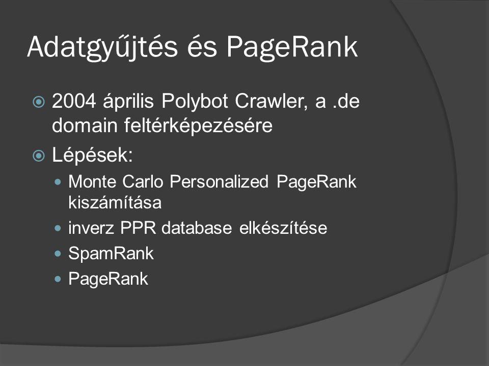 Adatgyűjtés és PageRank  2004 április Polybot Crawler, a.de domain feltérképezésére  Lépések: Monte Carlo Personalized PageRank kiszámítása inverz PPR database elkészítése SpamRank PageRank