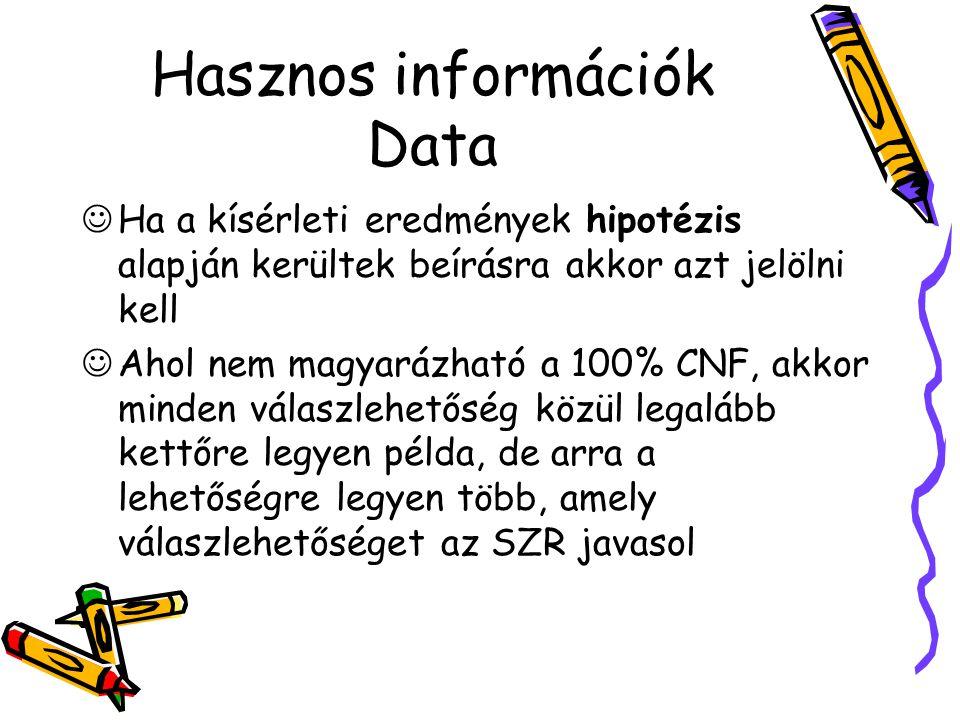 Hasznos információk Data Ha a kísérleti eredmények hipotézis alapján kerültek beírásra akkor azt jelölni kell Ahol nem magyarázható a 100% CNF, akkor minden válaszlehetőség közül legalább kettőre legyen példa, de arra a lehetőségre legyen több, amely válaszlehetőséget az SZR javasol