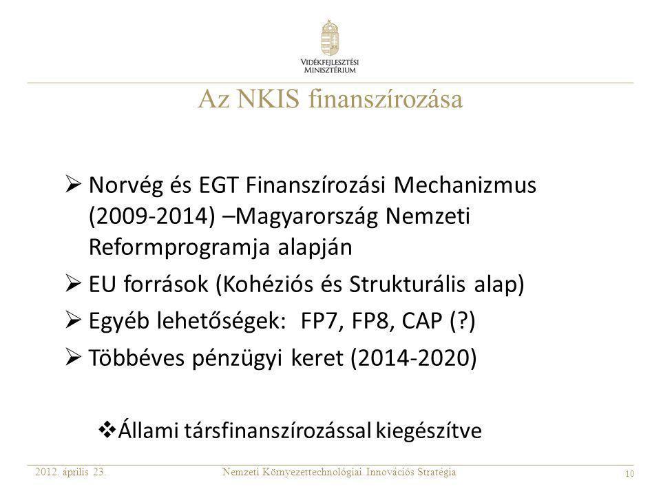 10 Az NKIS finanszírozása  Norvég és EGT Finanszírozási Mechanizmus (2009-2014) –Magyarország Nemzeti Reformprogramja alapján  EU források (Kohéziós