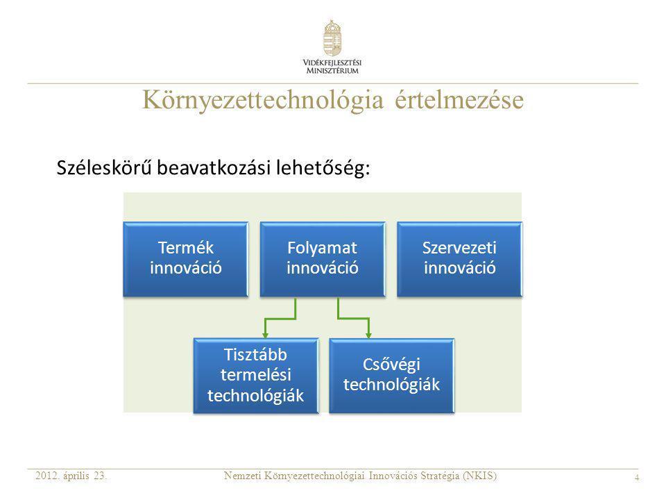 4 Környezettechnológia értelmezése Nemzeti Környezettechnológiai Innovációs Stratégia (NKIS)2012. április 23. Termék innováció Folyamat innováció Szer