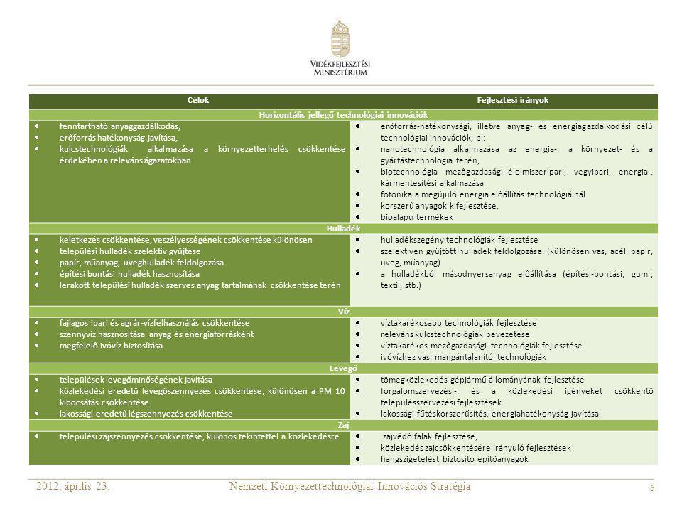6 llll Nemzeti Környezettechnológiai Innovációs Stratégia2012. április 23. CélokFejlesztési irányok Horizontális jellegű technológiai innovációk  fen
