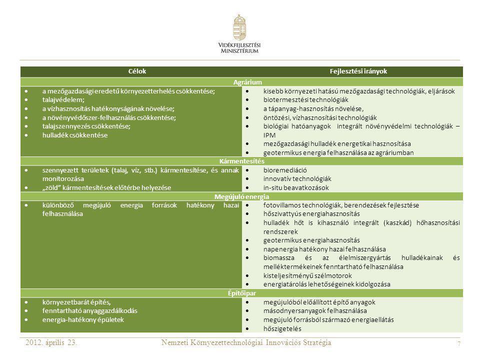 7 llll Nemzeti Környezettechnológiai Innovációs Stratégia2012. április 23. CélokFejlesztési irányok Agrárium  a mezőgazdasági eredetű környezetterhel