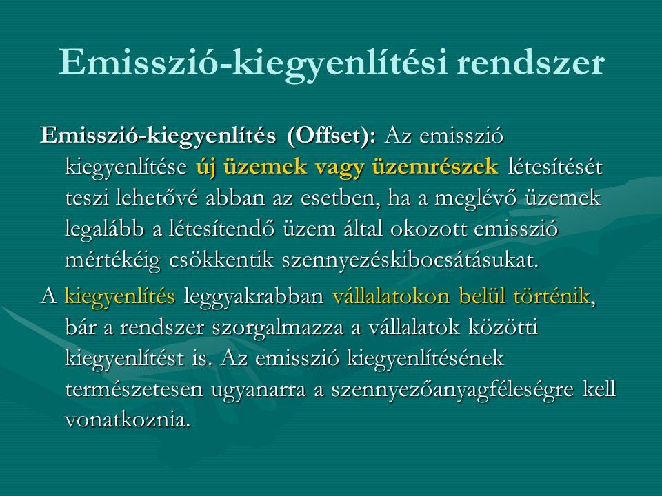 Emisszió-kiegyenlítési rendszer Emisszió-kiegyenlítés (Offset): Az emisszió kiegyenlítése új üzemek vagy üzemrészek létesítését teszi lehetővé abban a