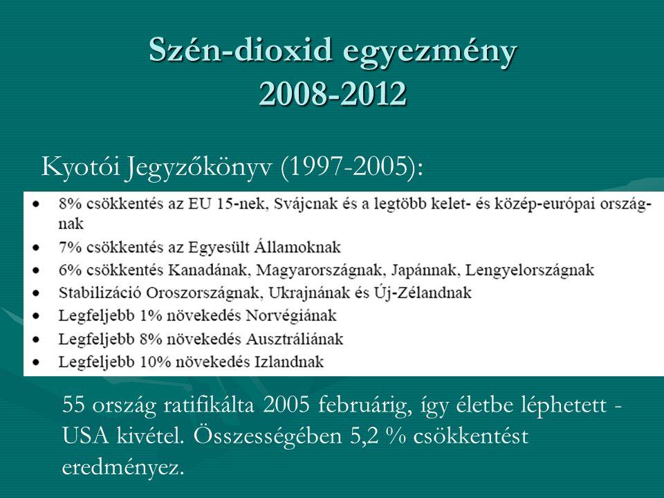 Szén-dioxid egyezmény 2008-2012 Kyotói Jegyzőkönyv (1997-2005): 55 ország ratifikálta 2005 februárig, így életbe léphetett - USA kivétel. Összességébe