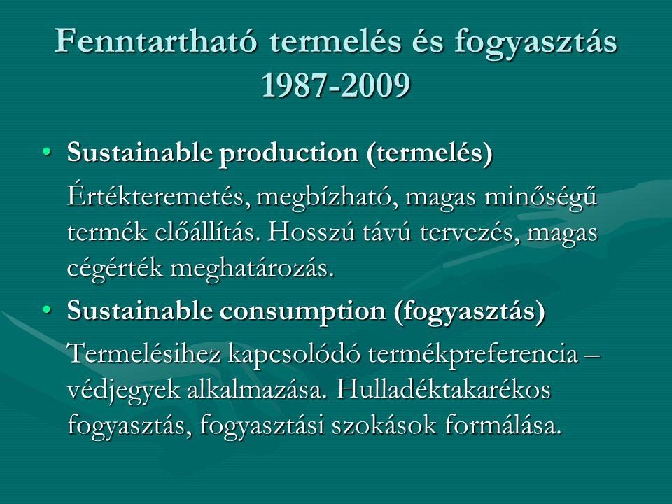 Fenntartható termelés és fogyasztás 1987-2009 Sustainable production (termelés)Sustainable production (termelés) Értékteremetés, megbízható, magas min