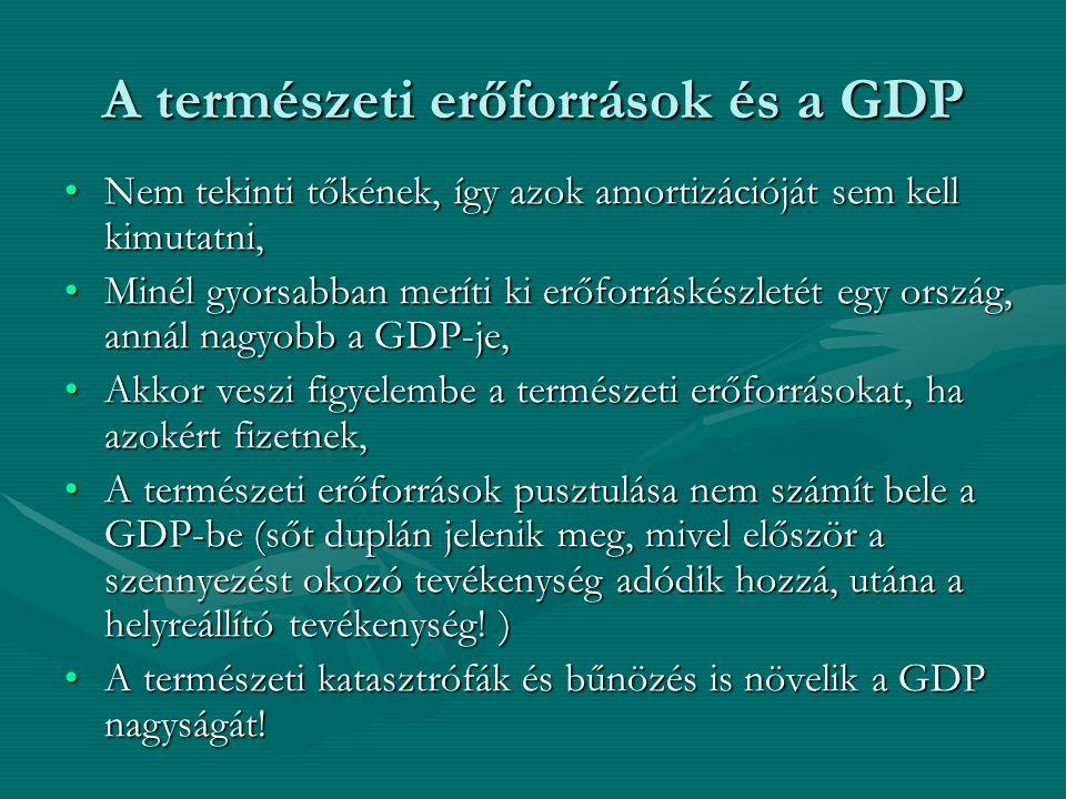 A természeti erőforrások és a GDP Nem tekinti tőkének, így azok amortizációját sem kell kimutatni,Nem tekinti tőkének, így azok amortizációját sem kel