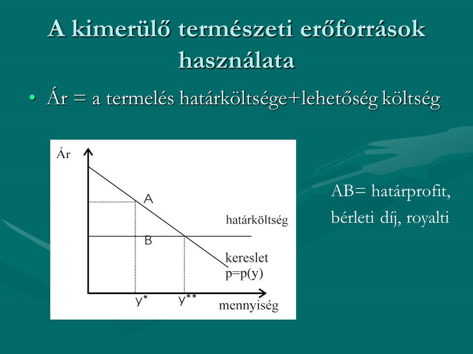 A kimerülő természeti erőforrások használata Ár = a termelés határköltsége+lehetőség költségÁr = a termelés határköltsége+lehetőség költség AB= határp