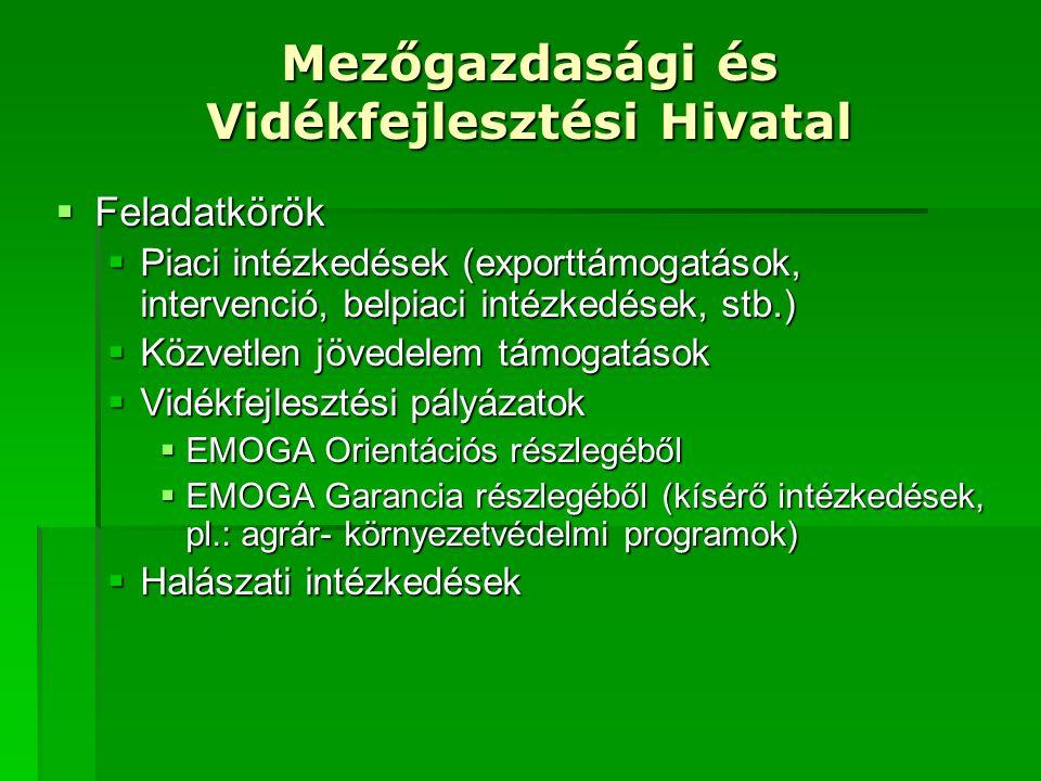Mezőgazdasági és Vidékfejlesztési Hivatal funkciói  Az Integrált Irányítási és Ellenőrzési Rendszer (IIER) működtetése  Kifizetések engedélyezése, a kifizetendő összeg közösségi előírásoknak megfelelő eljárás keretében történő megállapítása  Rendelkezés a Magyar Államkincstár felé a jogosnak ítélt támogatások végső kedvezményezett részére történő átutalásáról  EMOGA terhére teljesített kifizetések elkülönített naprakész nyilvántartása, könyvelése  Kifizetések alapjául szolgáló adatok ellenőrzése  EMOGA javára történő befizetésekkel kapcsolatos feladatok ellátása