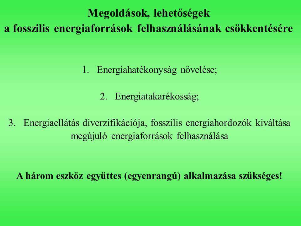 Megoldások, lehetőségek a fosszilis energiaforrások felhasználásának csökkentésére 1.Energiahatékonyság növelése; 2.Energiatakarékosság; 3.Energiaellá