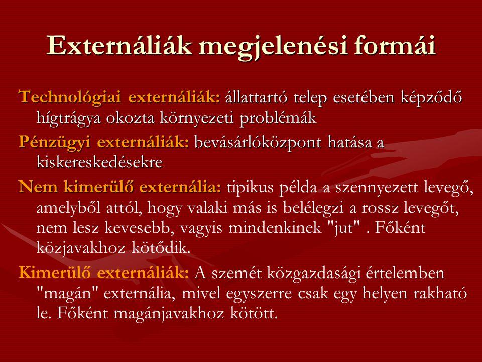 Externáliák megjelenési formái Technológiai externáliák: állattartó telep esetében képződő hígtrágya okozta környezeti problémák Pénzügyi externáliák:
