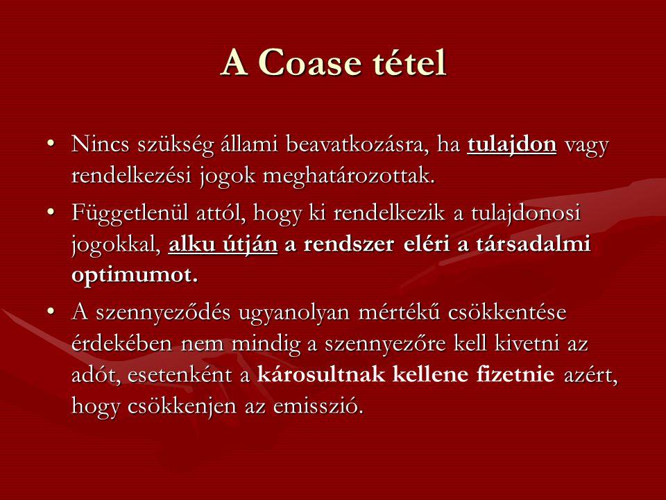 A Coase tétel Nincs szükség állami beavatkozásra, ha tulajdon vagy rendelkezési jogok meghatározottak.Nincs szükség állami beavatkozásra, ha tulajdon vagy rendelkezési jogok meghatározottak.