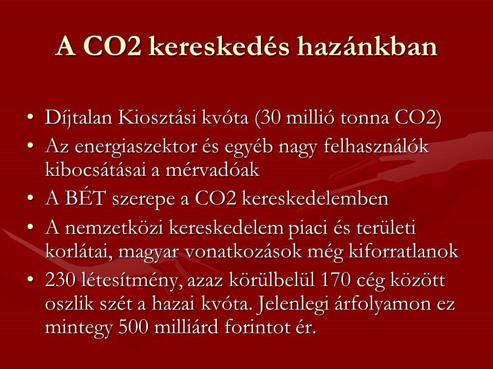 A CO2 kereskedés hazánkban Díjtalan Kiosztási kvóta (30 millió tonna CO2)Díjtalan Kiosztási kvóta (30 millió tonna CO2) Az energiaszektor és egyéb nagy felhasználók kibocsátásai a mérvadóakAz energiaszektor és egyéb nagy felhasználók kibocsátásai a mérvadóak A BÉT szerepe a CO2 kereskedelembenA BÉT szerepe a CO2 kereskedelemben A nemzetközi kereskedelem piaci és területi korlátai, magyar vonatkozások még kiforratlanokA nemzetközi kereskedelem piaci és területi korlátai, magyar vonatkozások még kiforratlanok 230 létesítmény, azaz körülbelül 170 cég között oszlik szét a hazai kvóta.