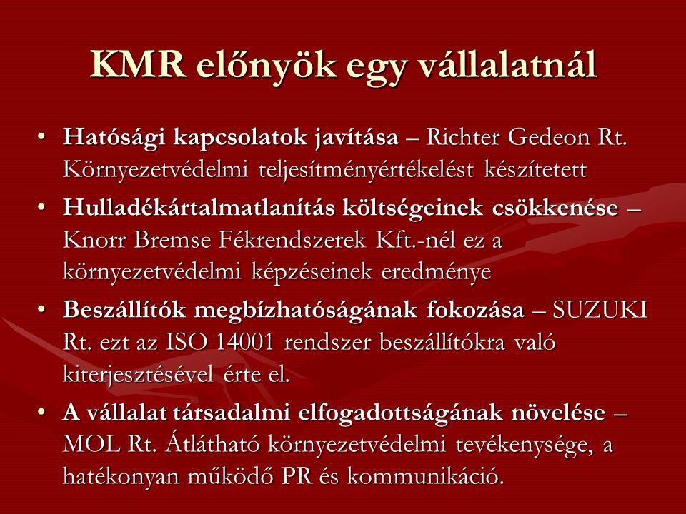 KMR előnyök egy vállalatnál Hatósági kapcsolatok javítása – Richter Gedeon Rt. Környezetvédelmi teljesítményértékelést készítetettHatósági kapcsolatok