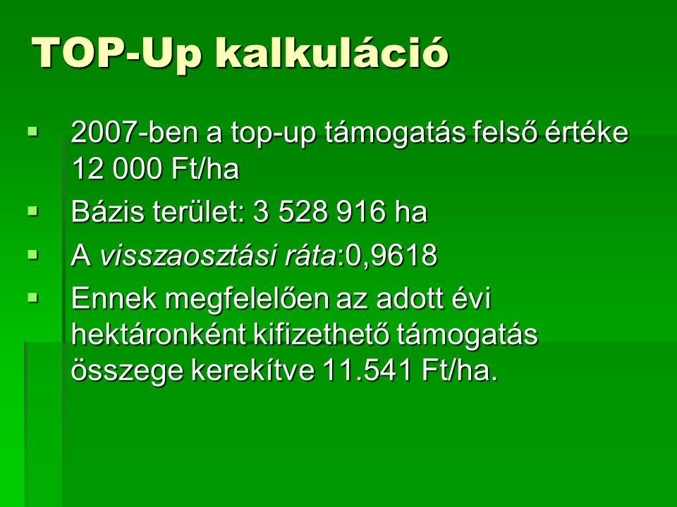 TOP-Up kalkuláció  2007-ben a top-up támogatás felső értéke 12 000 Ft/ha  Bázis terület: 3 528 916 ha  A visszaosztási ráta:0,9618  Ennek megfelel