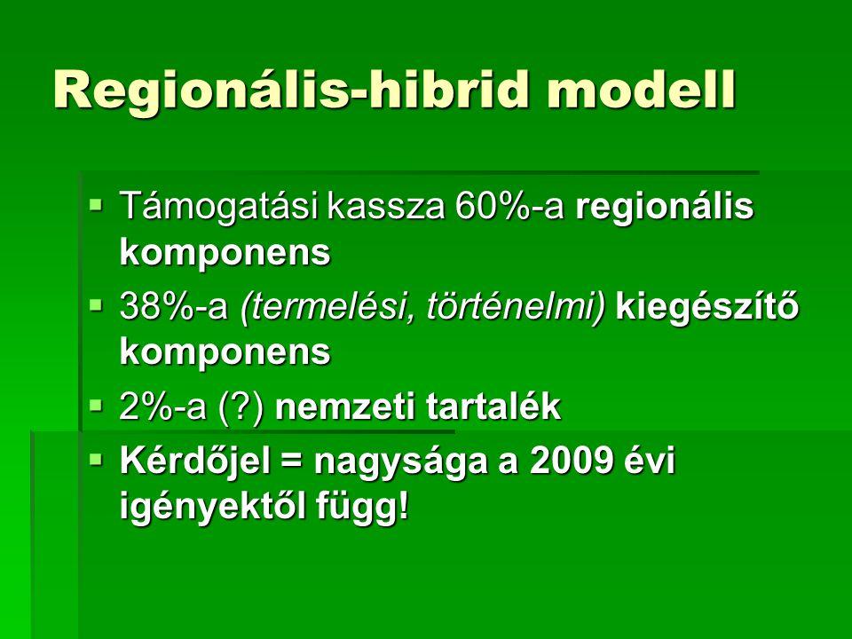 Regionális-hibrid modell  Támogatási kassza 60%-a regionális komponens  38%-a (termelési, történelmi) kiegészítő komponens  2%-a (?) nemzeti tartal