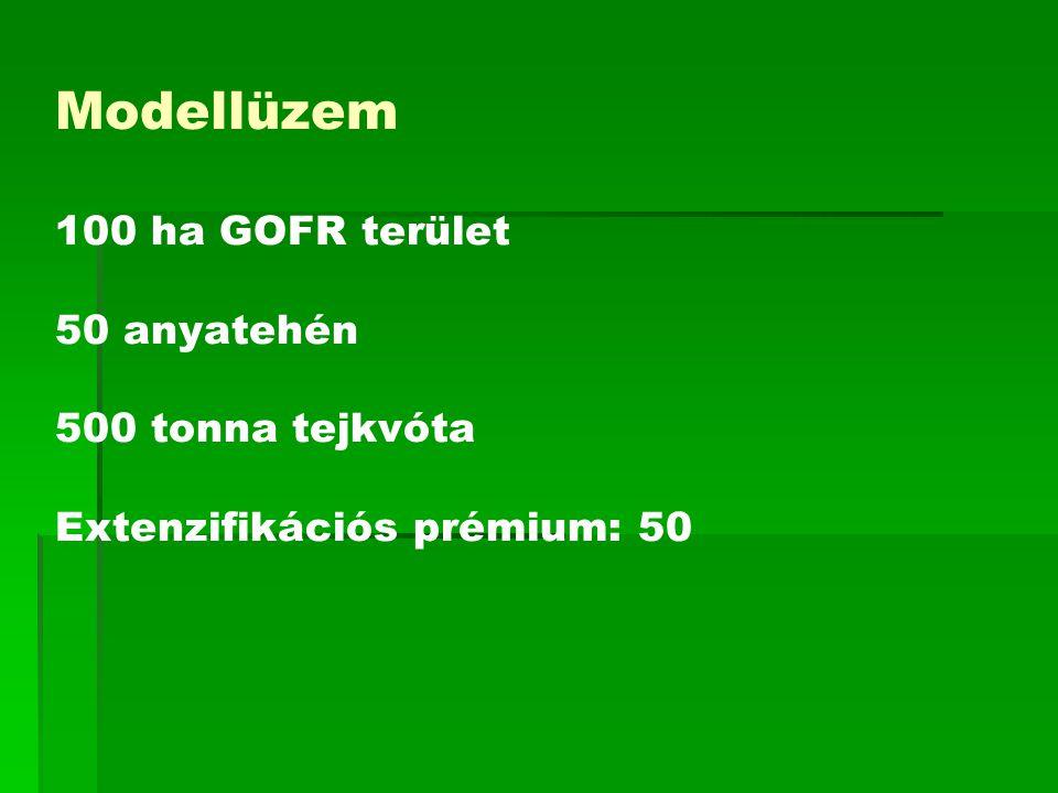 Modellüzem 100 ha GOFR terület 50 anyatehén 500 tonna tejkvóta Extenzifikációs prémium: 50