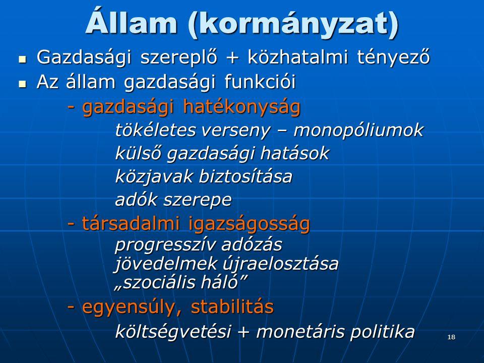 18 Állam (kormányzat) Gazdasági szereplő + közhatalmi tényező Gazdasági szereplő + közhatalmi tényező Az állam gazdasági funkciói Az állam gazdasági f