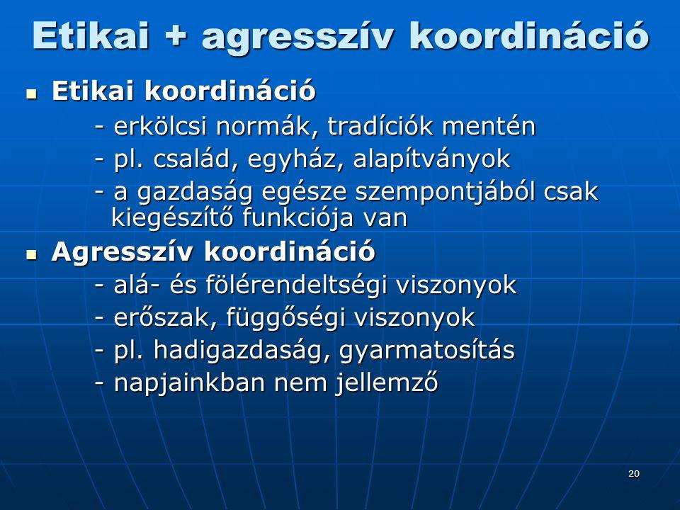 20 Etikai + agresszív koordináció Etikai koordináció Etikai koordináció - erkölcsi normák, tradíciók mentén - pl. család, egyház, alapítványok - a gaz