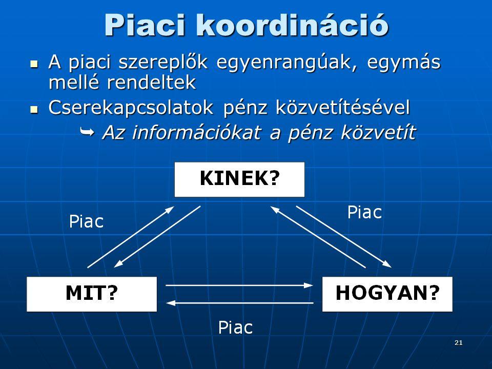 21 Piaci koordináció A piaci szereplők egyenrangúak, egymás mellé rendeltek A piaci szereplők egyenrangúak, egymás mellé rendeltek Cserekapcsolatok pé