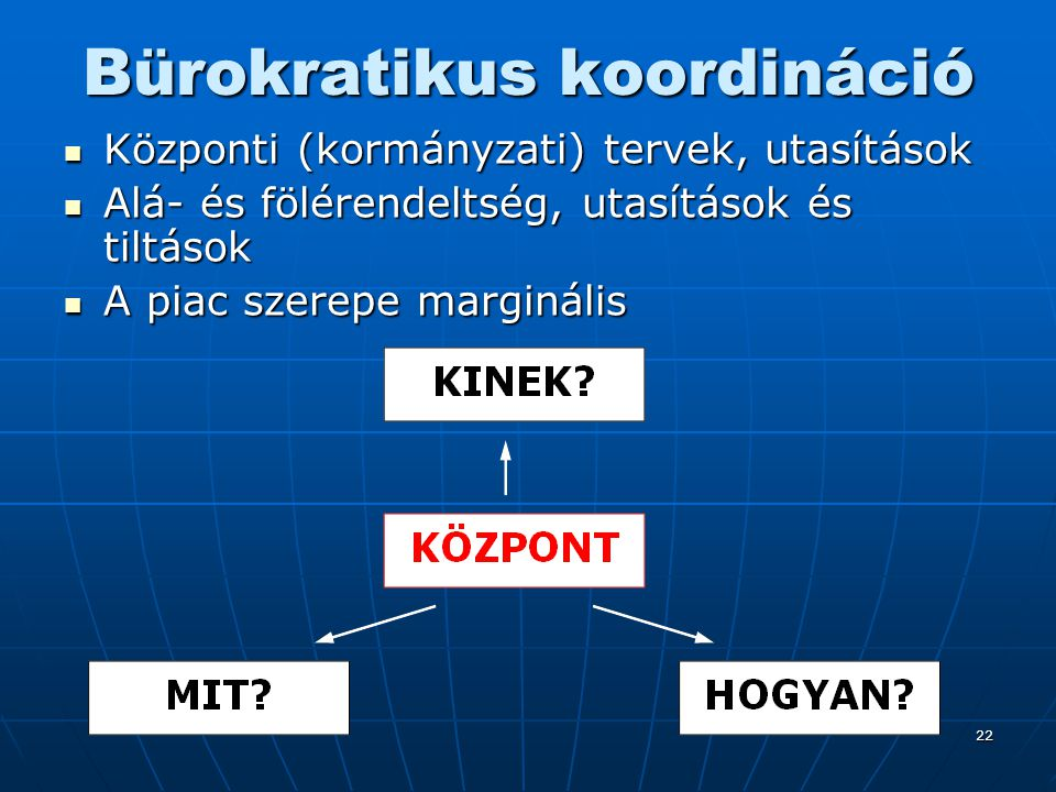 22 Bürokratikus koordináció Központi (kormányzati) tervek, utasítások Központi (kormányzati) tervek, utasítások Alá- és fölérendeltség, utasítások és