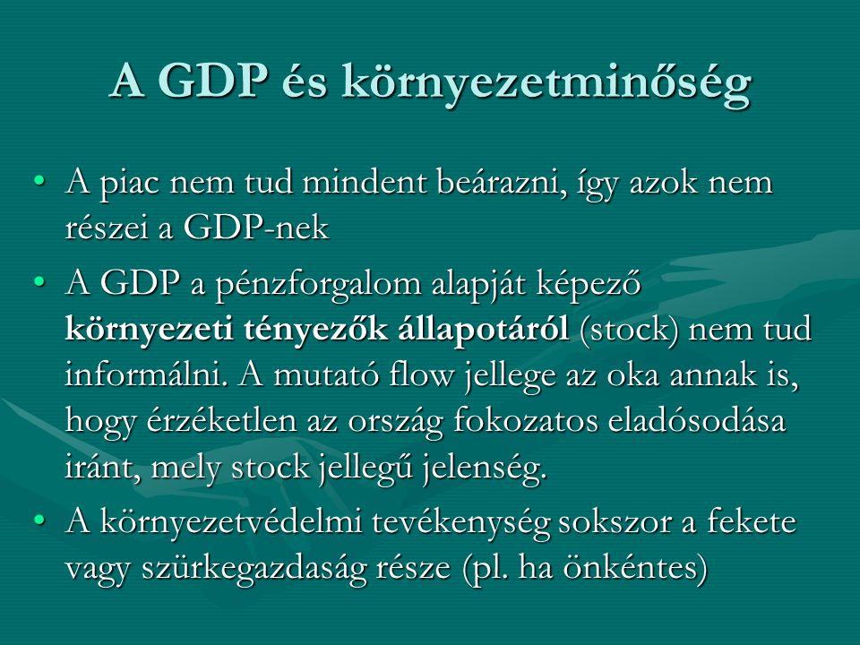 A GDP és környezetminőség A piac nem tud mindent beárazni, így azok nem részei a GDP-nekA piac nem tud mindent beárazni, így azok nem részei a GDP-nek A GDP a pénzforgalom alapját képező környezeti tényezők állapotáról (stock) nem tud informálni.