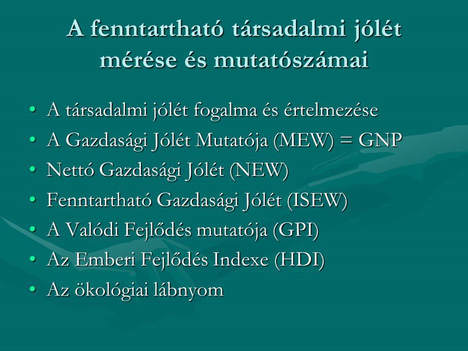 A fenntartható társadalmi jólét mérése és mutatószámai A társadalmi jólét fogalma és értelmezéseA társadalmi jólét fogalma és értelmezése A Gazdasági Jólét Mutatója (MEW) = GNPA Gazdasági Jólét Mutatója (MEW) = GNP Nettó Gazdasági Jólét (NEW)Nettó Gazdasági Jólét (NEW) Fenntartható Gazdasági Jólét (ISEW)Fenntartható Gazdasági Jólét (ISEW) A Valódi Fejlődés mutatója (GPI)A Valódi Fejlődés mutatója (GPI) Az Emberi Fejlődés Indexe (HDI)Az Emberi Fejlődés Indexe (HDI) Az ökológiai lábnyomAz ökológiai lábnyom