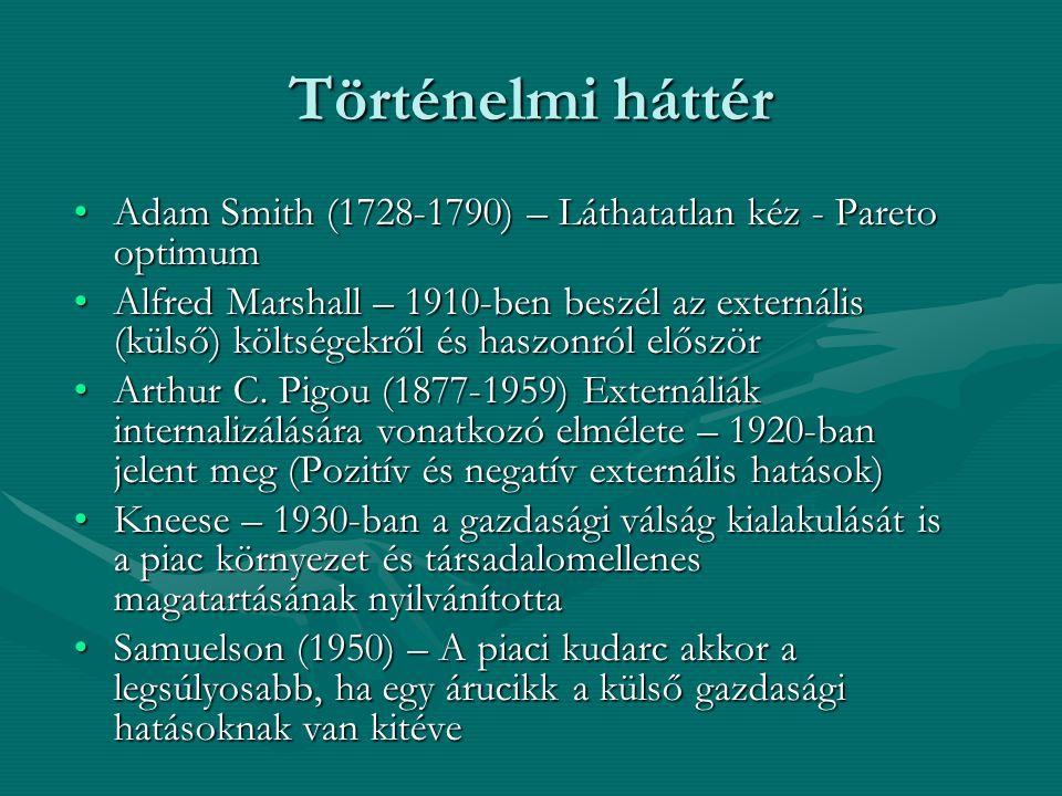 Történelmi háttér Adam Smith (1728-1790) – Láthatatlan kéz - Pareto optimumAdam Smith (1728-1790) – Láthatatlan kéz - Pareto optimum Alfred Marshall – 1910-ben beszél az externális (külső) költségekről és haszonról előszörAlfred Marshall – 1910-ben beszél az externális (külső) költségekről és haszonról először Arthur C.