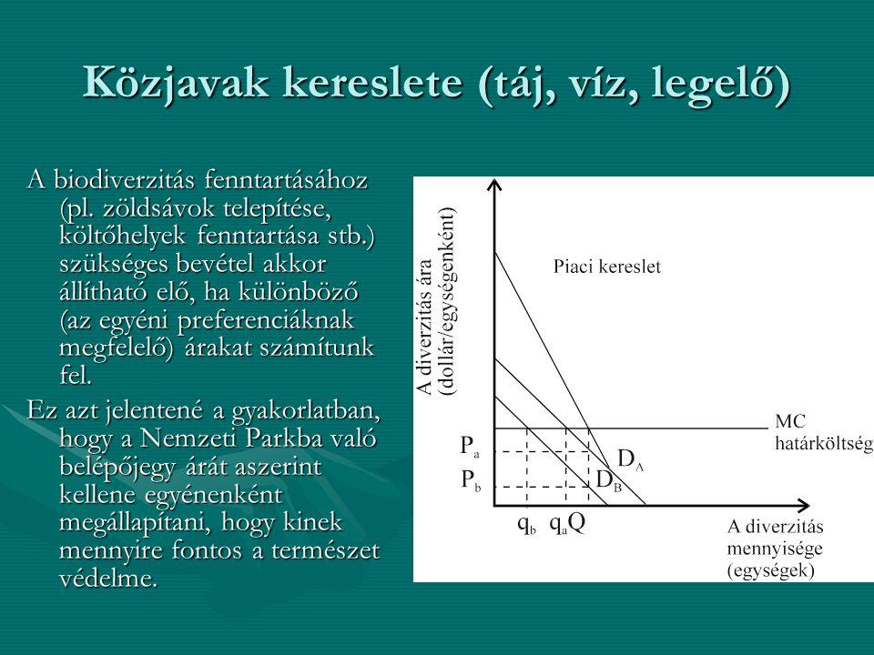 Közjavak kereslete (táj, víz, legelő) A biodiverzitás fenntartásához (pl.