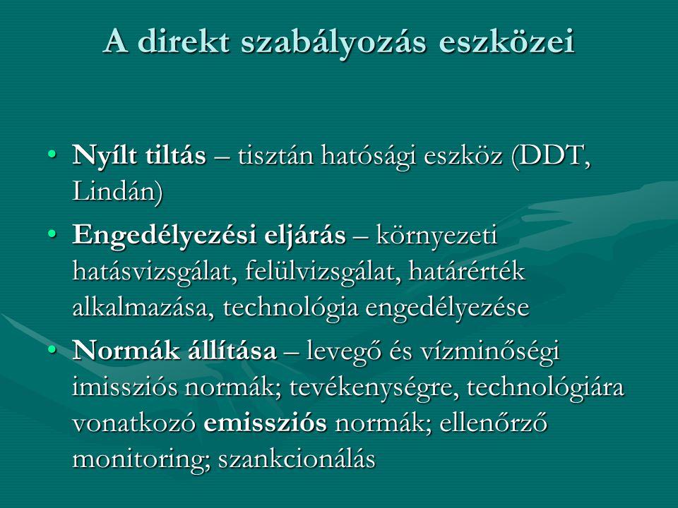 A direkt szabályozás eszközei Nyílt tiltás – tisztán hatósági eszköz (DDT, Lindán)Nyílt tiltás – tisztán hatósági eszköz (DDT, Lindán) Engedélyezési eljárás – környezeti hatásvizsgálat, felülvizsgálat, határérték alkalmazása, technológia engedélyezéseEngedélyezési eljárás – környezeti hatásvizsgálat, felülvizsgálat, határérték alkalmazása, technológia engedélyezése Normák állítása – levegő és vízminőségi imissziós normák; tevékenységre, technológiára vonatkozó emissziós normák; ellenőrző monitoring; szankcionálásNormák állítása – levegő és vízminőségi imissziós normák; tevékenységre, technológiára vonatkozó emissziós normák; ellenőrző monitoring; szankcionálás