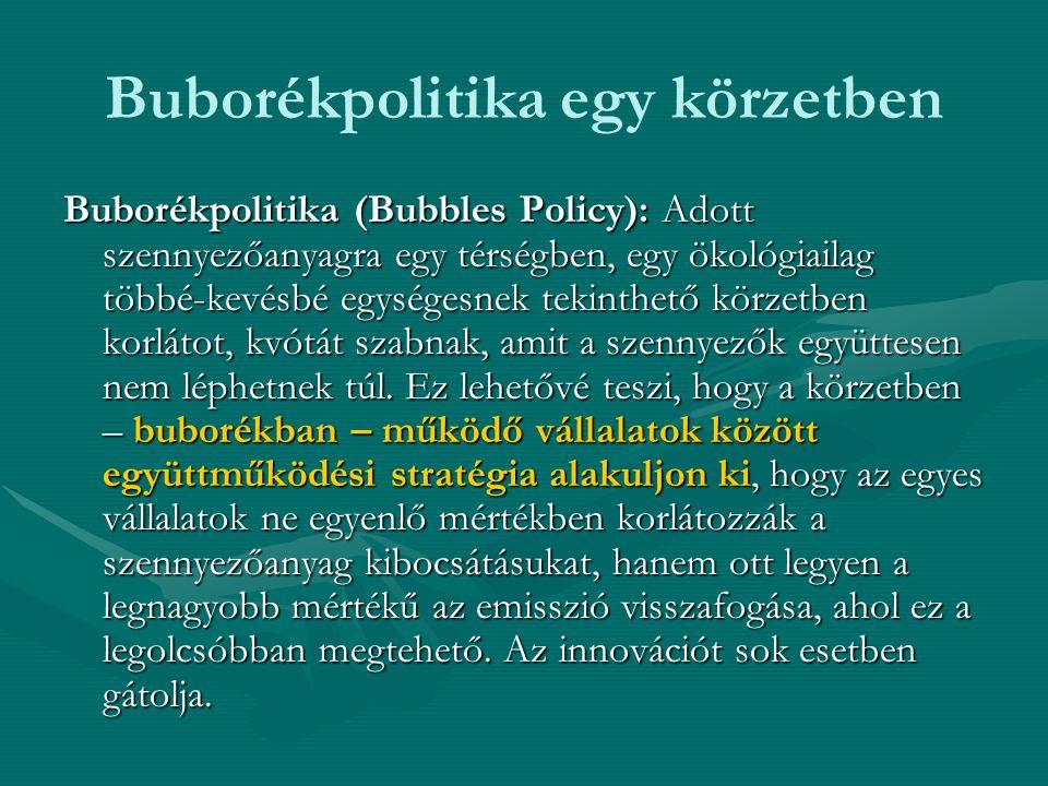 Buborékpolitika egy körzetben Buborékpolitika (Bubbles Policy): Adott szennyezőanyagra egy térségben, egy ökológiailag többé-kevésbé egységesnek tekinthető körzetben korlátot, kvótát szabnak, amit a szennyezők együttesen nem léphetnek túl.