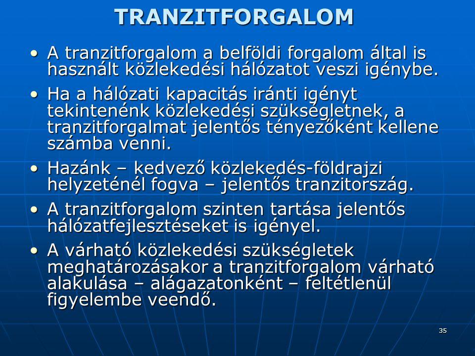 35TRANZITFORGALOM A tranzitforgalom a belföldi forgalom által is használt közlekedési hálózatot veszi igénybe.A tranzitforgalom a belföldi forgalom ál