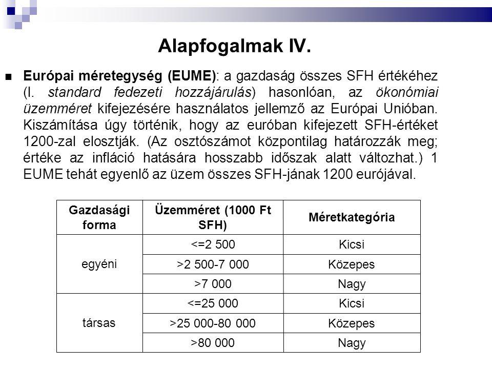 Alapfogalmak IV. Európai méretegység (EUME): a gazdaság összes SFH értékéhez (l. standard fedezeti hozzájárulás) hasonlóan, az ökonómiai üzemméret kif