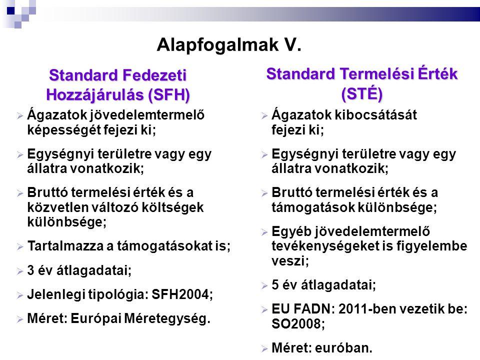 Alapfogalmak V. Standard Fedezeti Hozzájárulás (SFH) Standard Termelési Érték (STÉ)  Ágazatok jövedelemtermelő képességét fejezi ki;  Egységnyi terü