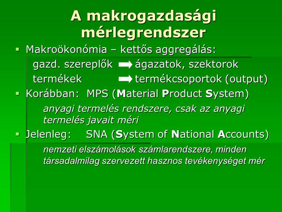 A makrogazdasági mérlegrendszer  Makroökonómia – kettős aggregálás: gazd. szereplők ágazatok, szektorok gazd. szereplők ágazatok, szektorok termékek
